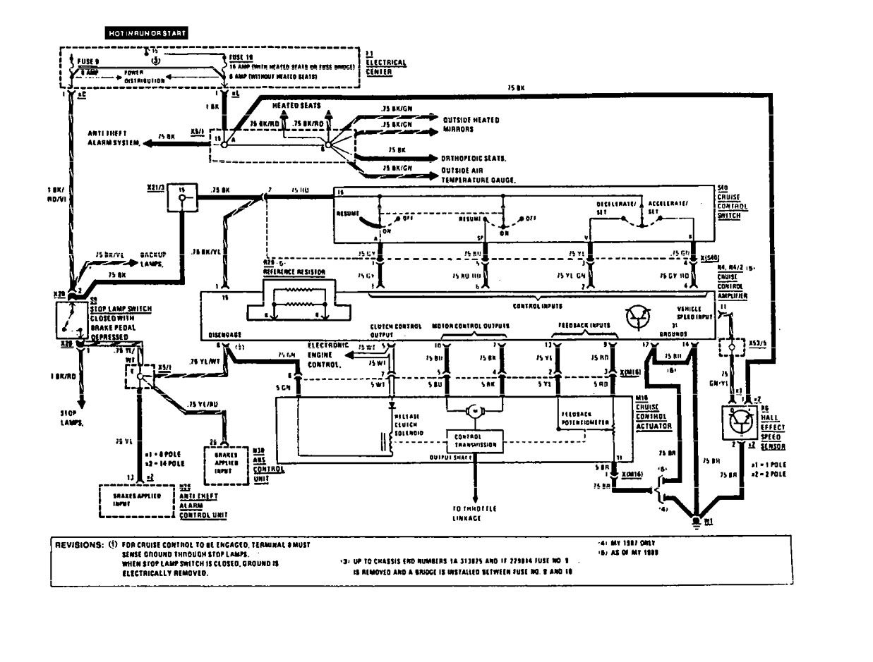 Mercedes benz 190e 1991 wiring diagrams speed controls