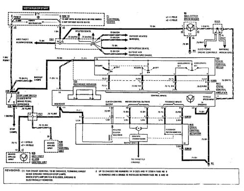 small resolution of mercedes benz 190e 1990 wiring diagrams speed controls