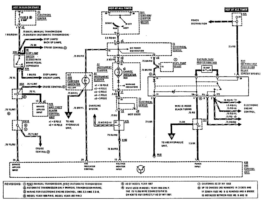 mercedes wiring diagram mf 240 benz 190e 1990 1991 diagrams brake
