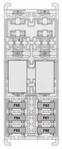 Alfa Romeo Giulietta (2010 – 2013) – fuse box diagram