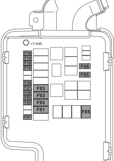 renault laguna 3 air conditioning wiring diagram