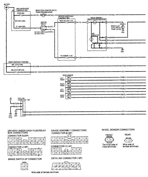 small resolution of acura mdx 2001 wiring diagrams brake controls carknowledge acura mdx ignition wiring diagram acura