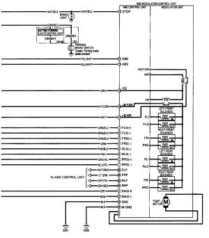 Acura MDX (2001)  wiring diagrams  brake controls  CARKNOWLEDGE