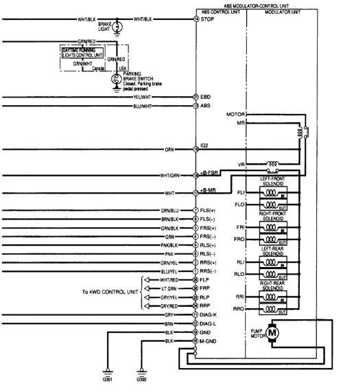 small resolution of acura mdx 2001 wiring diagrams brake controls 2001 acura mdx fuse box diagram 2001 acura mdx fuse diagram