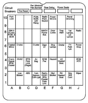 Buick Regal (2001 – 2003) – fuse box diagram  CARKNOWLEDGE