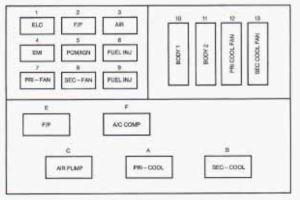 Buick Roadmaster (1996) – fuse box diagram  CARKNOWLEDGE