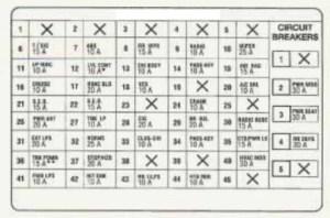 Buick Roadmaster (1994) – fuse box diagram  CARKNOWLEDGE