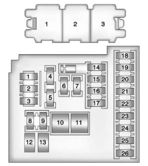Buick Verano (2016 – 2017) – fuse box diagram  CARKNOWLEDGE