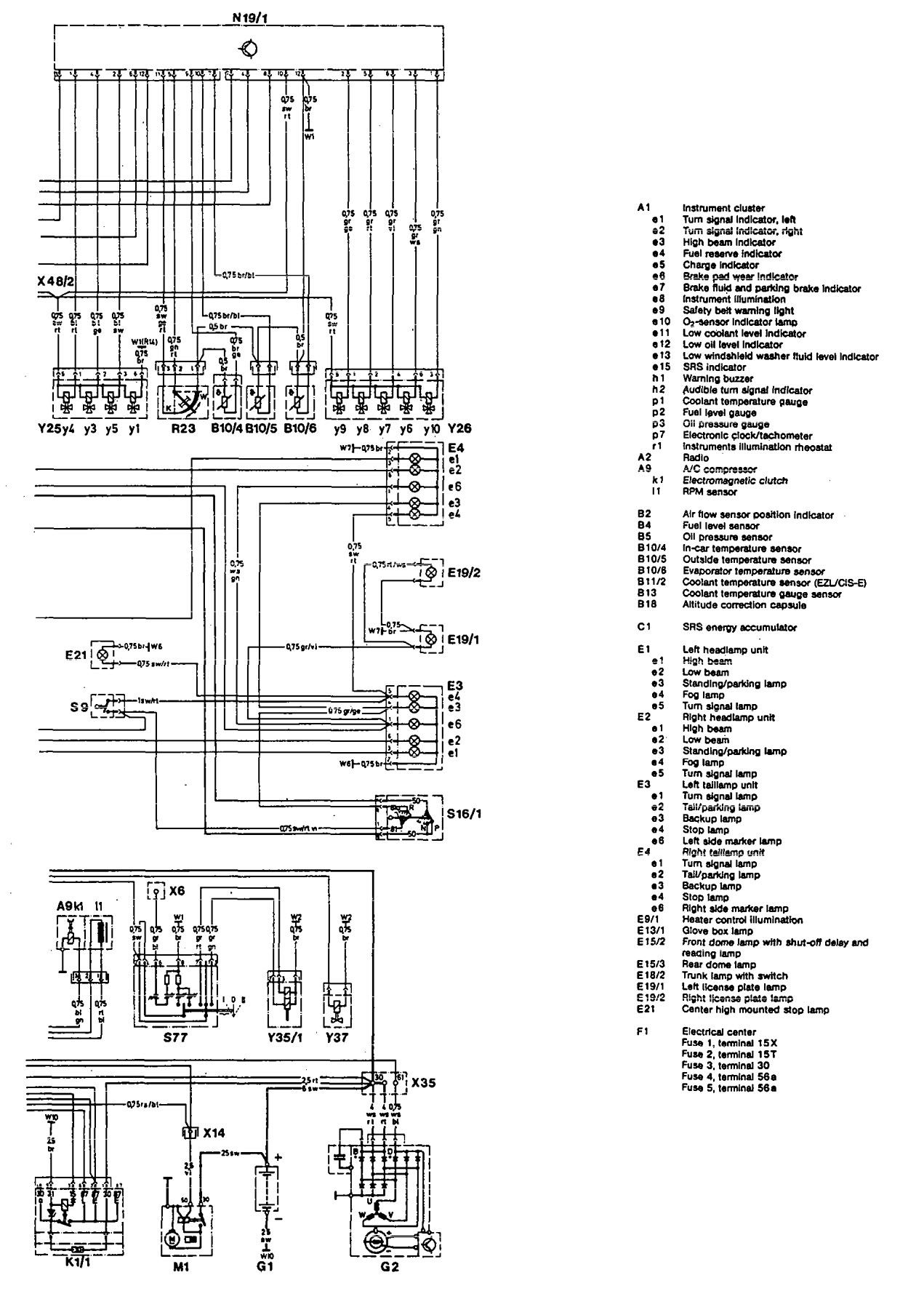 Mercede 190e Fuse Box Diagram