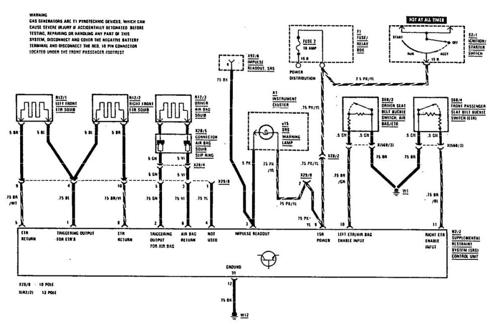 medium resolution of 1994 mercedes benz 300 ce fuse box diagram wiring diagrams u2022 1995 mercedes s500 fuse 1990