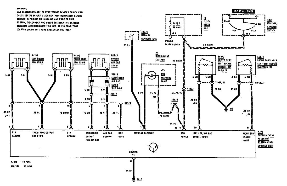 hight resolution of 1994 mercedes benz 300 ce fuse box diagram wiring diagrams u2022 1995 mercedes s500 fuse 1990