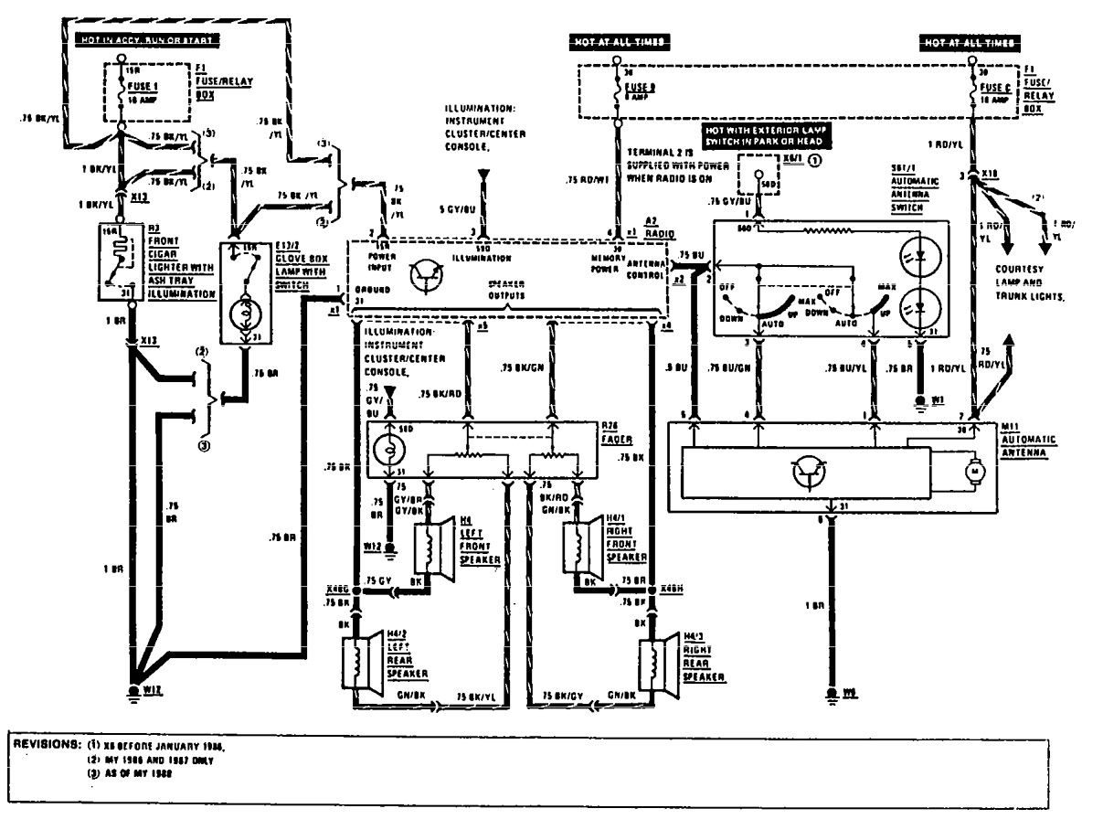 Wiring Diagram 1990 300d GMC Fuse Box Diagrams Wiring