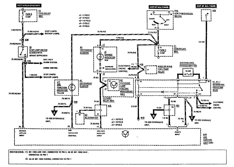 Mercedes C230 Fuse Box Diagram