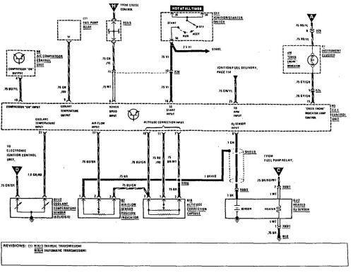 small resolution of 1998 mercedes benz e320 engine diagrams imageresizertool com mercedes w204 ac wiring diagram mercedes 300e wiring