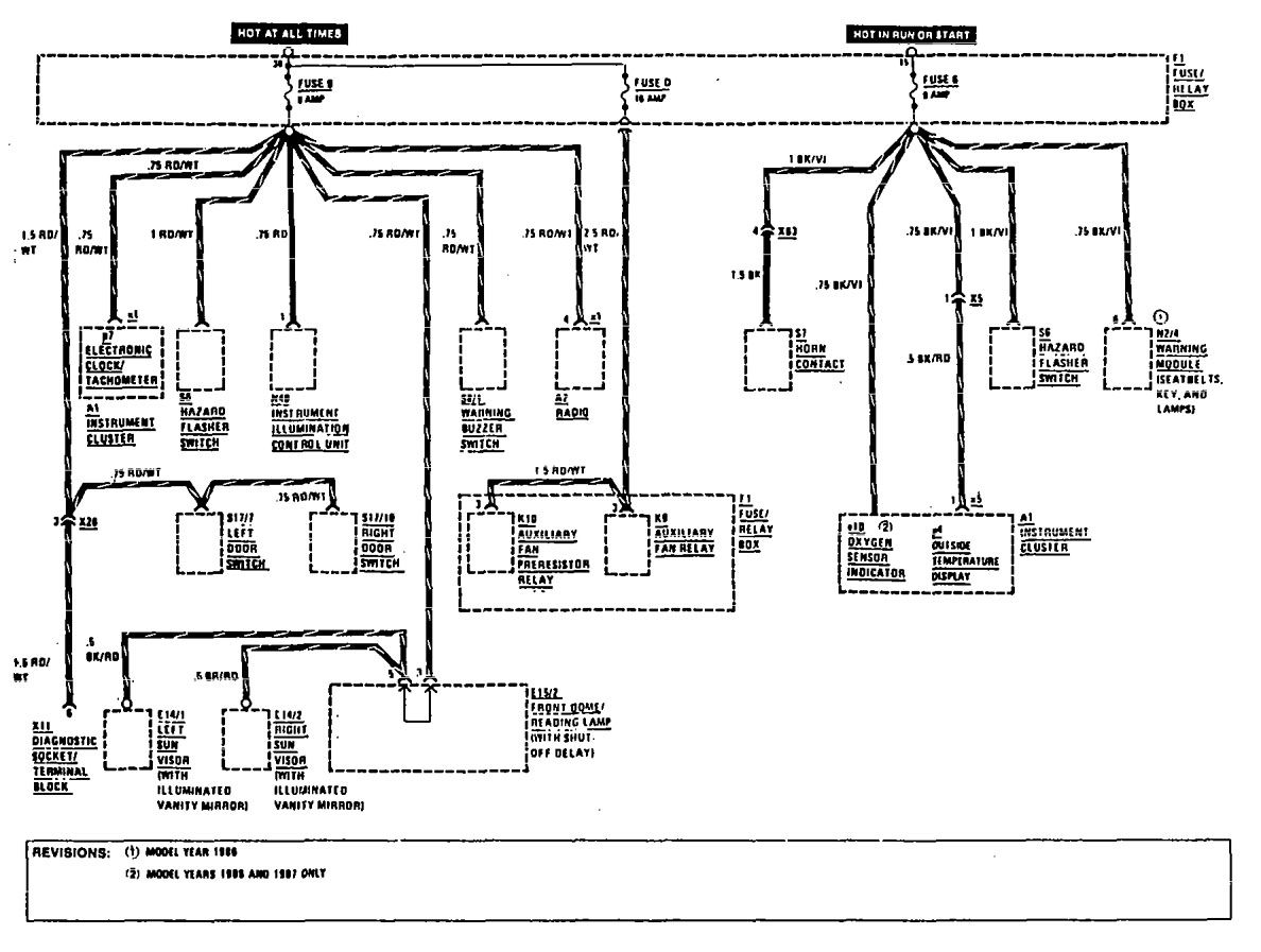 hight resolution of mercedes benz 300ce wiring diagram fuse box diagram part