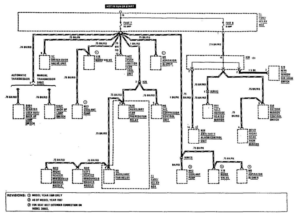 medium resolution of  mercedes benz 300ce wiring diagram fuse box diagram part 4