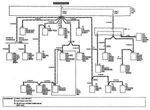 MercedesBenz 300E (1990  1991)  wiring diagrams  fuse