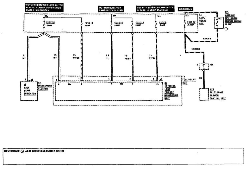 medium resolution of  mercedes benz 300ce wiring diagram fuse box diagram part 5