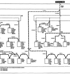 mercedes benz 300e 1990 1991 wiring diagrams fuse 1990 mercedes 300e fuse box diagram 1988 mercedes [ 1211 x 888 Pixel ]