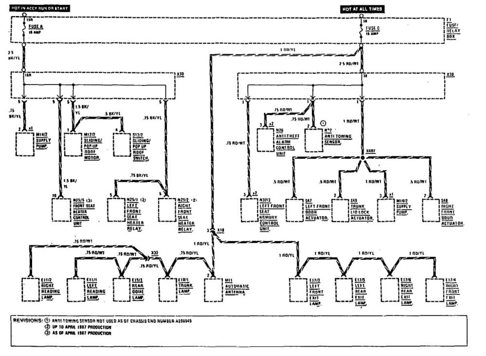 medium resolution of mercedes benz 300e 1990 1991 wiring diagrams fuse 1990 mercedes 300e fuse box diagram 1988 mercedes
