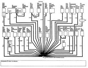 MercedesBenz 300E (1990  1991)  wiring diagrams  ground distribution  CARKNOWLEDGE