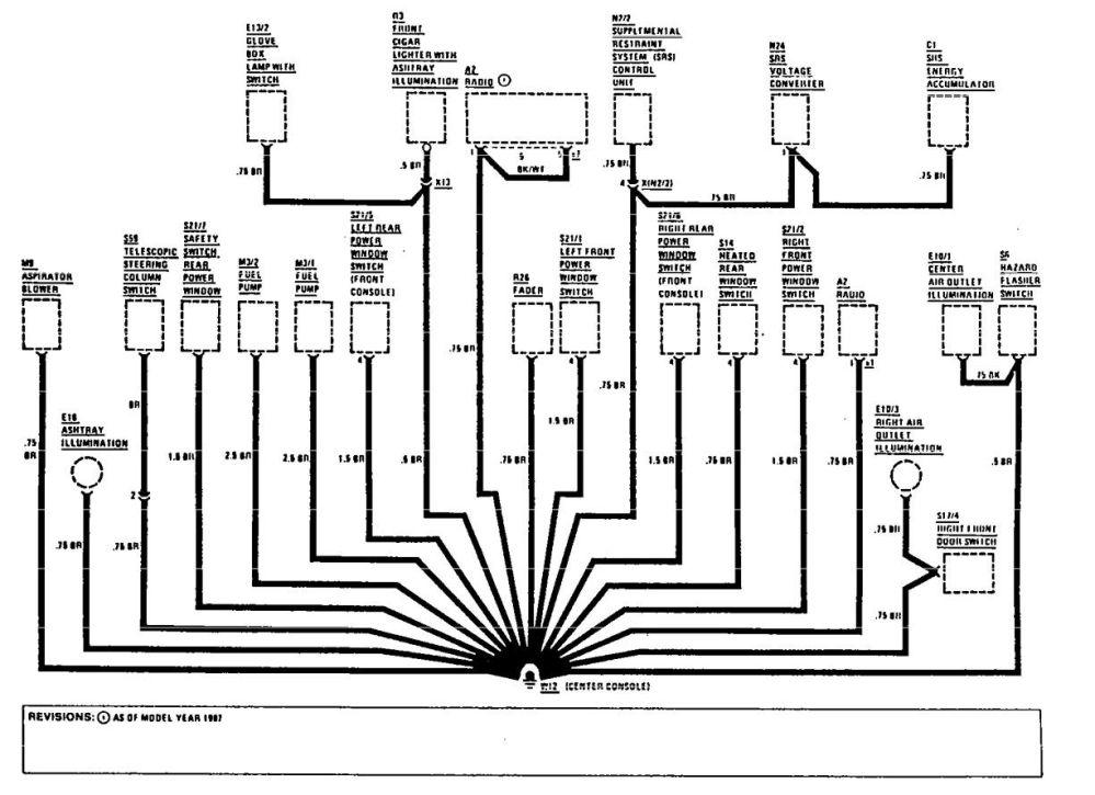medium resolution of mercedes benz 300ce wiring diagram ground distribution part 5