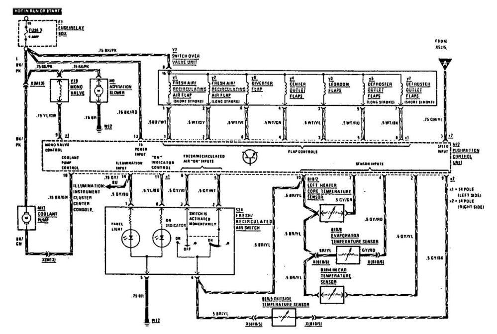 medium resolution of mercedes benz 300e 1990 1991 wiring diagrams hvac mercedes benz 300 mercedes 300 sel