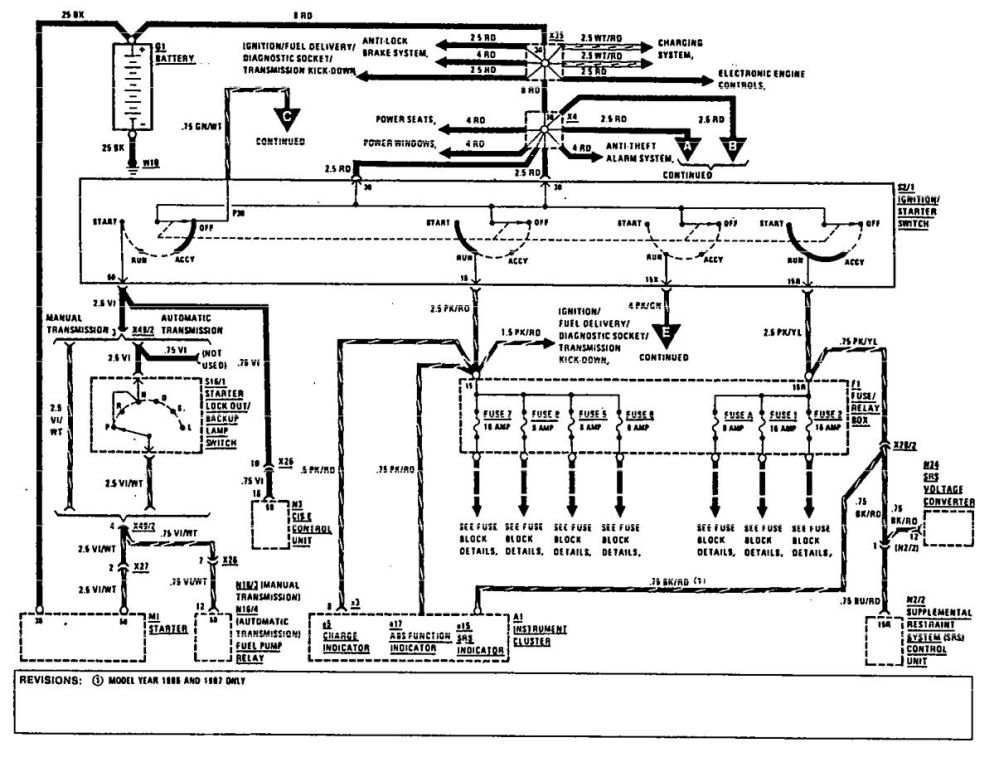 medium resolution of mercedes benz 300e 1990 1991 wiring diagrams power distribution carknowledge 1986 mercedes 300e wiring diagram 1993