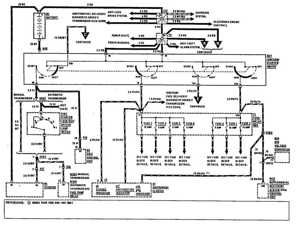 medium resolution of mercedes benz 190e electrical wiring diagram download 2008 isuzu npr fuse box diagram isuzu npr fuse