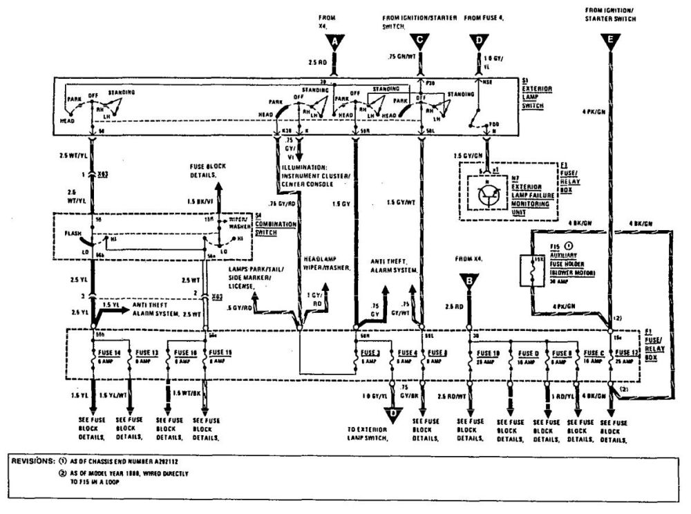 medium resolution of mercedes benz 300e 1990 1991 wiring diagrams power distribution carknowledge 1989 mercedes benz 300e wiring diagram
