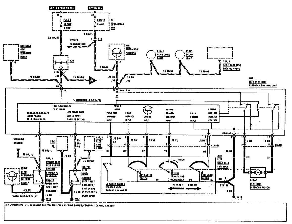 Wiring Diagram Mercede Benz 300E : 2009 Mercedes E Class