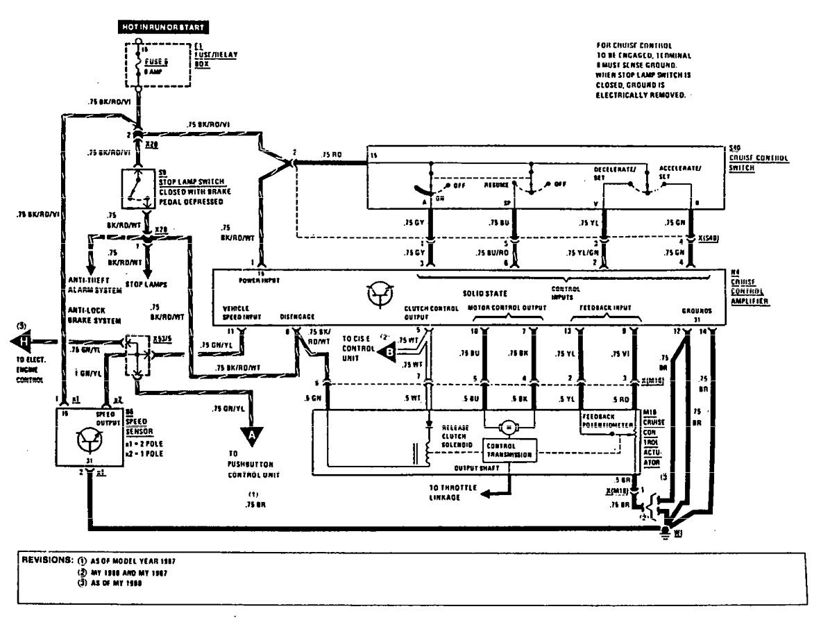 Wiring Diagram Mercede S430