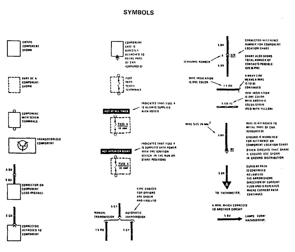 medium resolution of  mercedes benz 300ce wiring diagram symbol id part 2