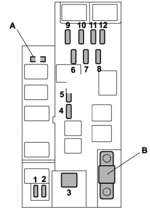 Subaru Impreza (2004) – fuse box diagram  CARKNOWLEDGE