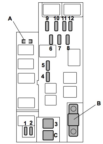 subaru impreza alternator fuse box diagram