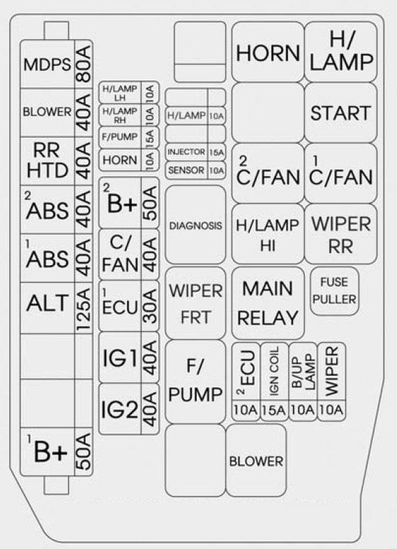 1996 hyundai accent fuse box layout