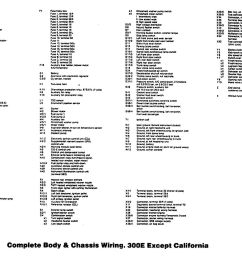 mercedes benz c300 fuse diagram best wiring library 2000 mercedes s430 fuse chart 300e fuse diagram [ 1494 x 1087 Pixel ]