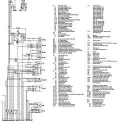 1992 Mercedes 500sl Wiring Diagram Motion Sensor Light Switch Uk Benz 500e 1993 Diagrams Hvac