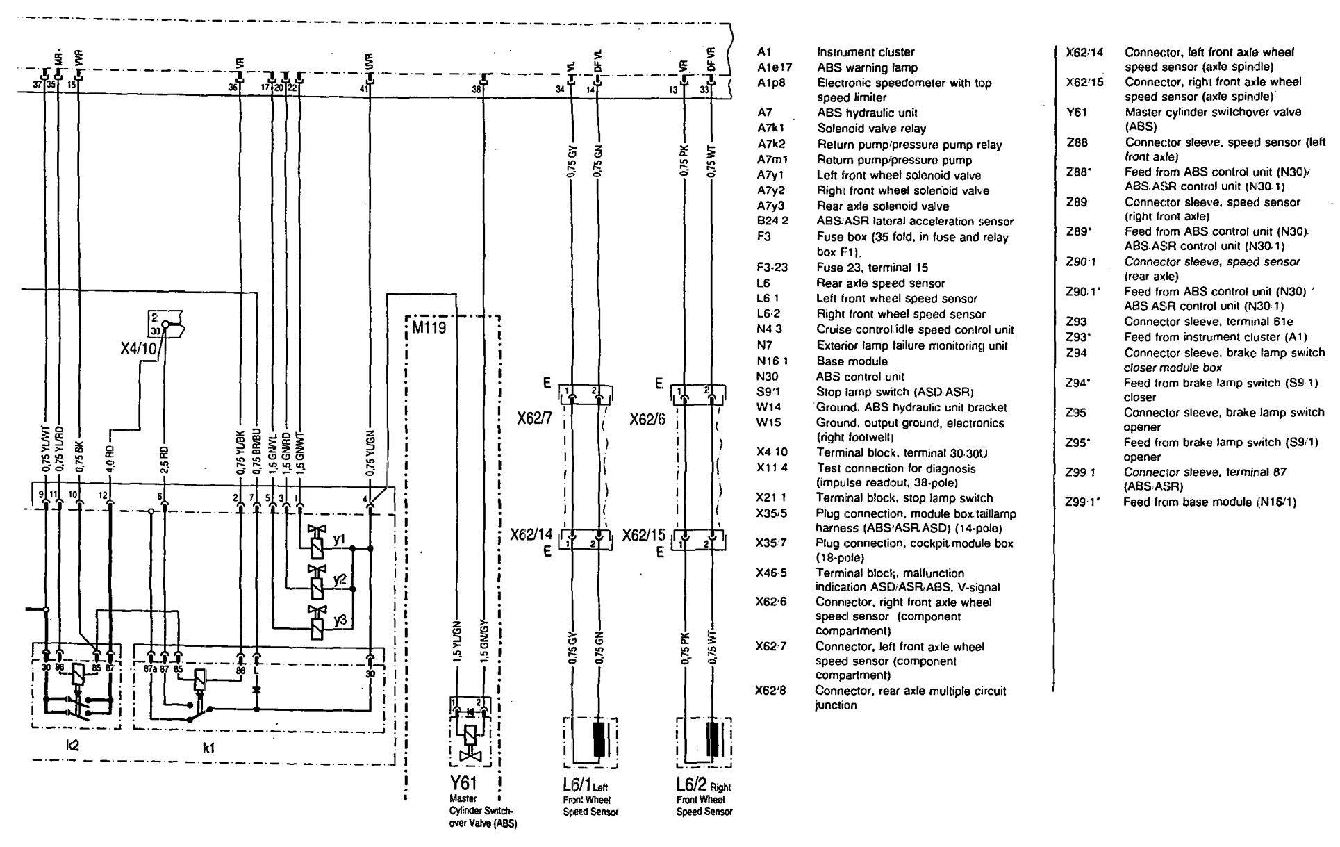 hight resolution of skoda fabia abs wiring diagram wiring librarymercedes benz 300se wiring diagram abs part 2
