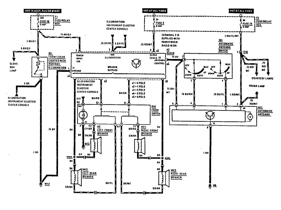 hight resolution of mercedes benz 560sec 1990 1991 wiring diagrams antenna