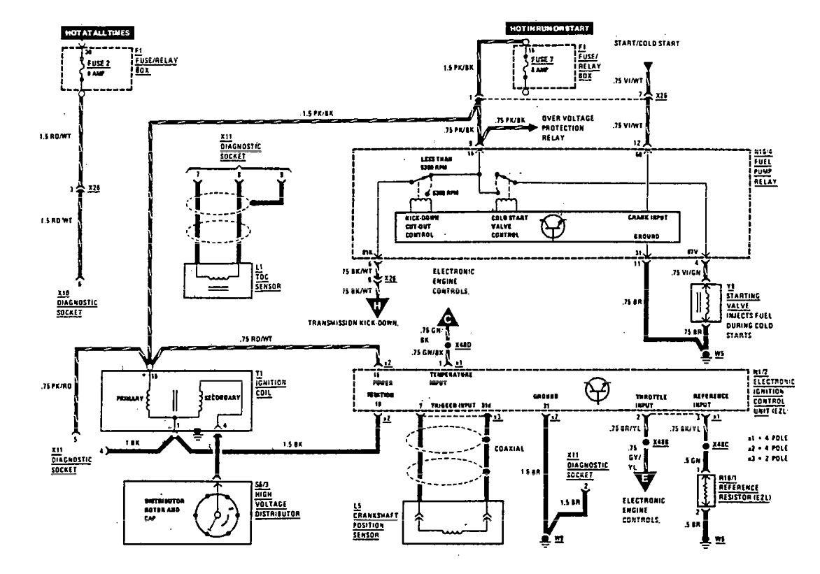 hight resolution of mercedes benz 560sec 1990 wiring diagrams diagnostic socket