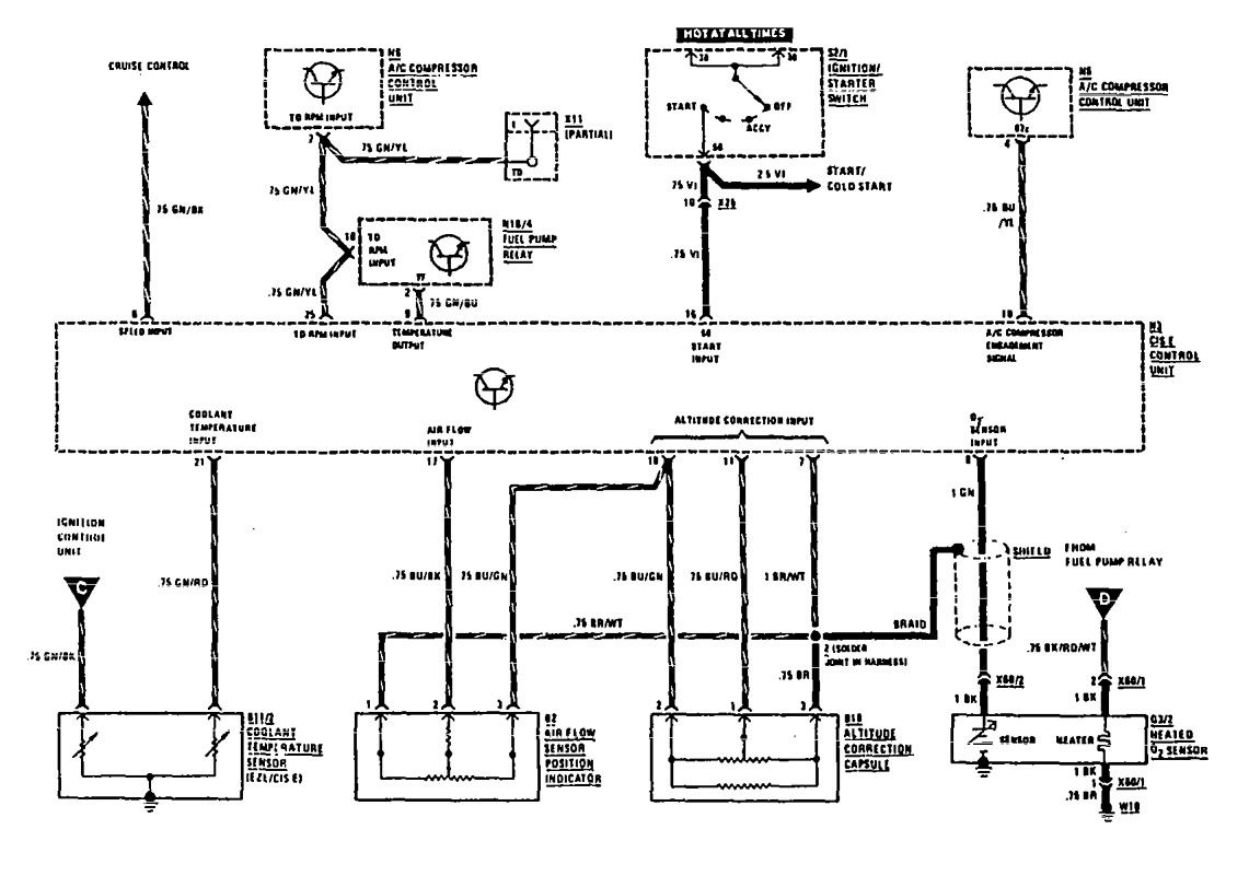Mercedes 560sec Wiring Diagram Auto Electrical Sprinter Camper Van Related With