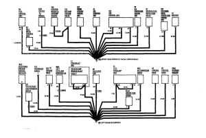 MercedesBenz 560SEL (1991)  wiring diagrams  ground