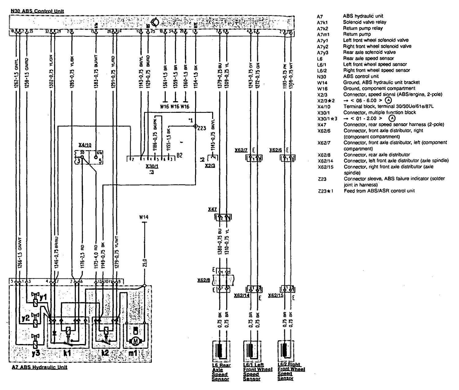 hight resolution of 1990 mercedes 500sl wiring diagram mercedes benz 500sl 1990 u2013 1992 u2013
