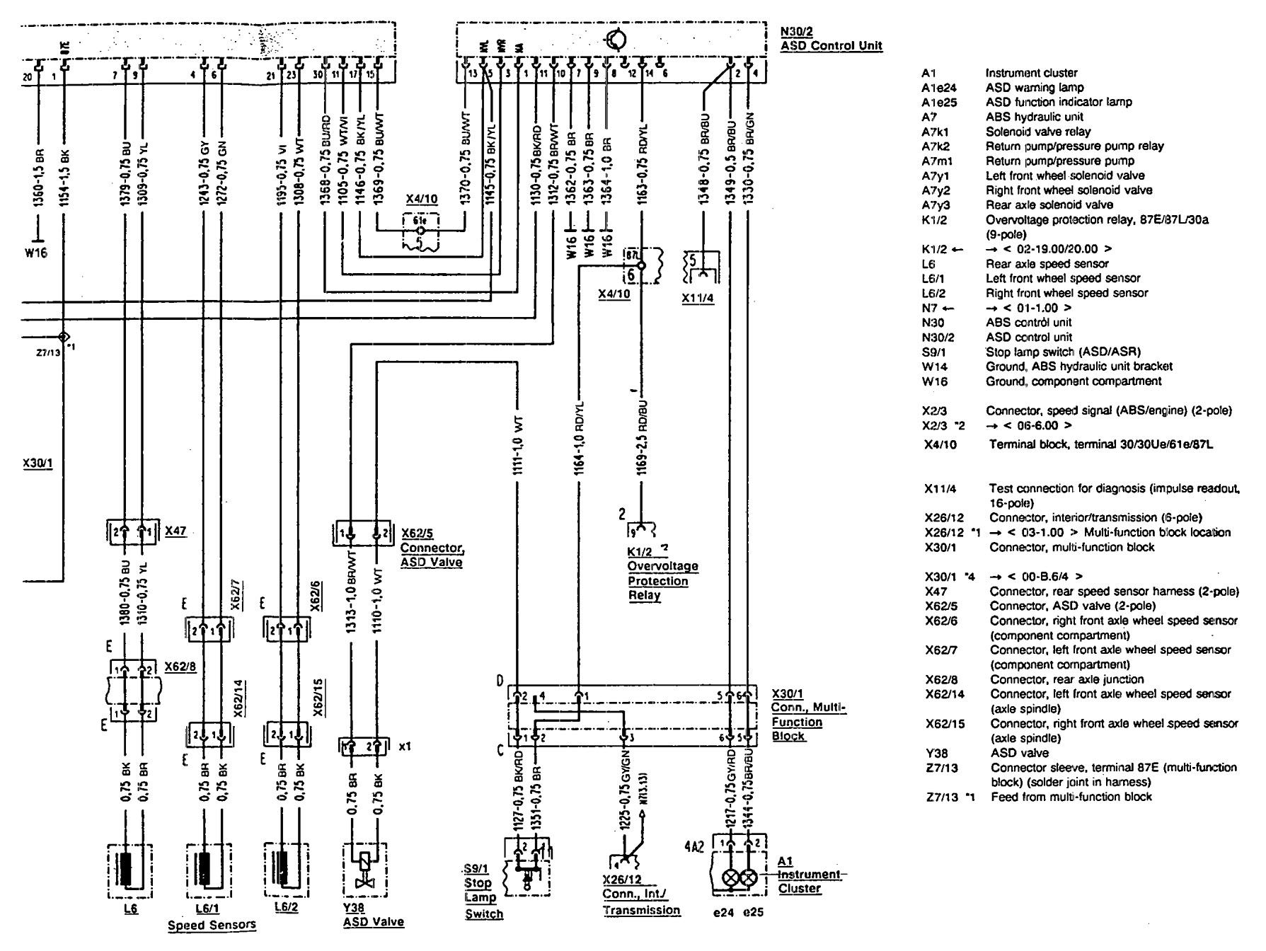 1995 mercedes sl500 wiring diagram electrical diagrams for lighting benz 500sl 1990 1992 abs