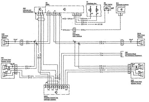 small resolution of mercedes benz 300sl 1990 1993 wiring diagrams audio fiat 500 ignition switch wiring mercedes