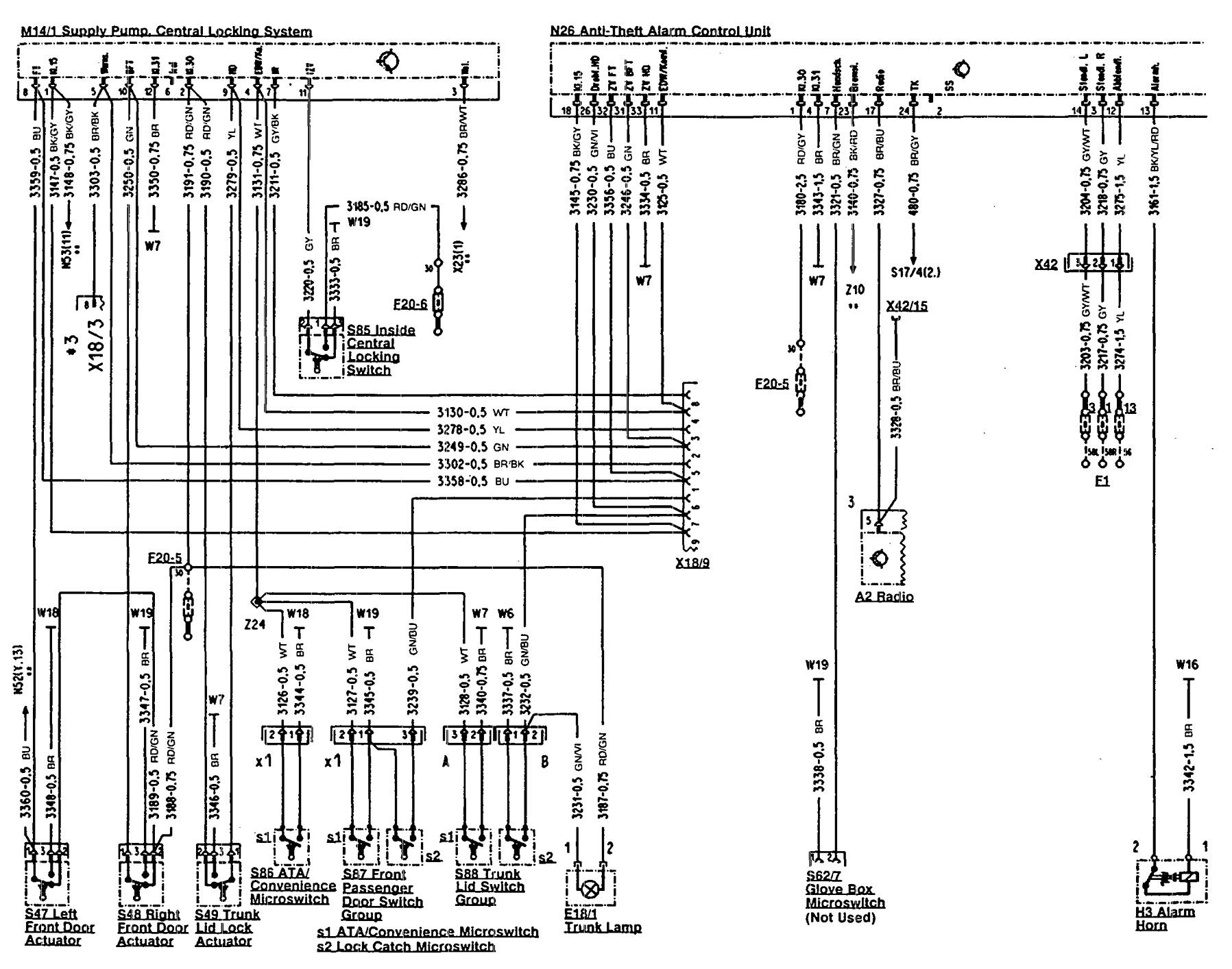W124 Fuse Box Diagram