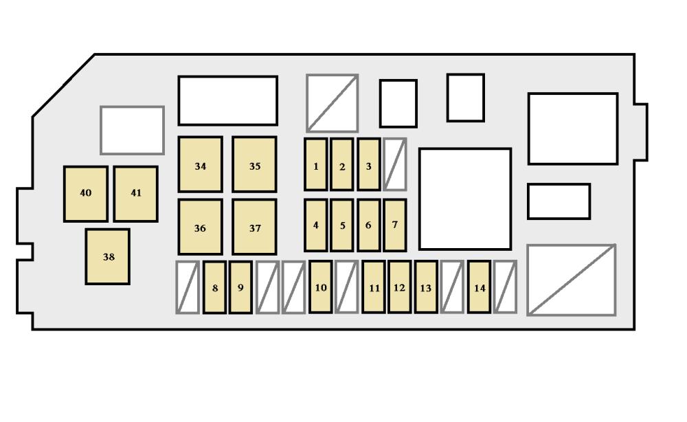 medium resolution of toyota 4runner 2001 2002 fuse box diagram