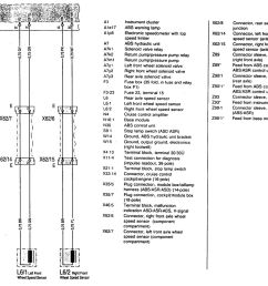 fuse box diagram furthermore 1970 chevy suburban 4x4 in addition 1993 chevrolet suburban 1500 moreover 1993 ford taurus fuse diagram [ 1661 x 1357 Pixel ]