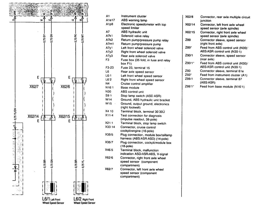 medium resolution of fuse box diagram furthermore 1970 chevy suburban 4x4 in addition 1993 chevrolet suburban 1500 moreover 1993 ford taurus fuse diagram